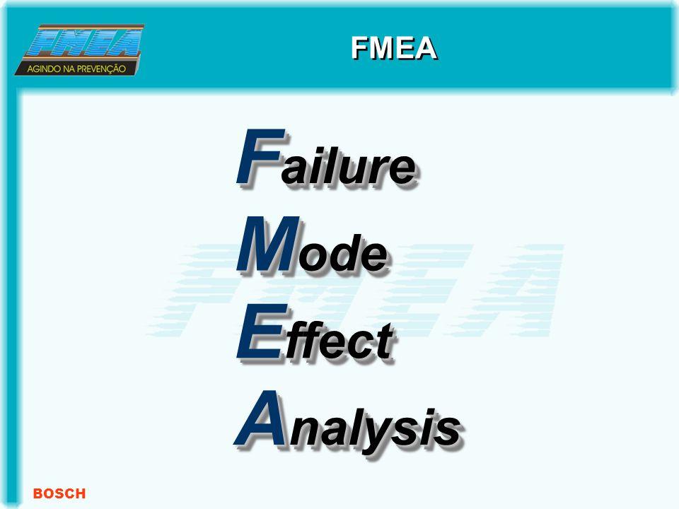 BOSCH FMEA F ailure M ode E ffect A nalysis