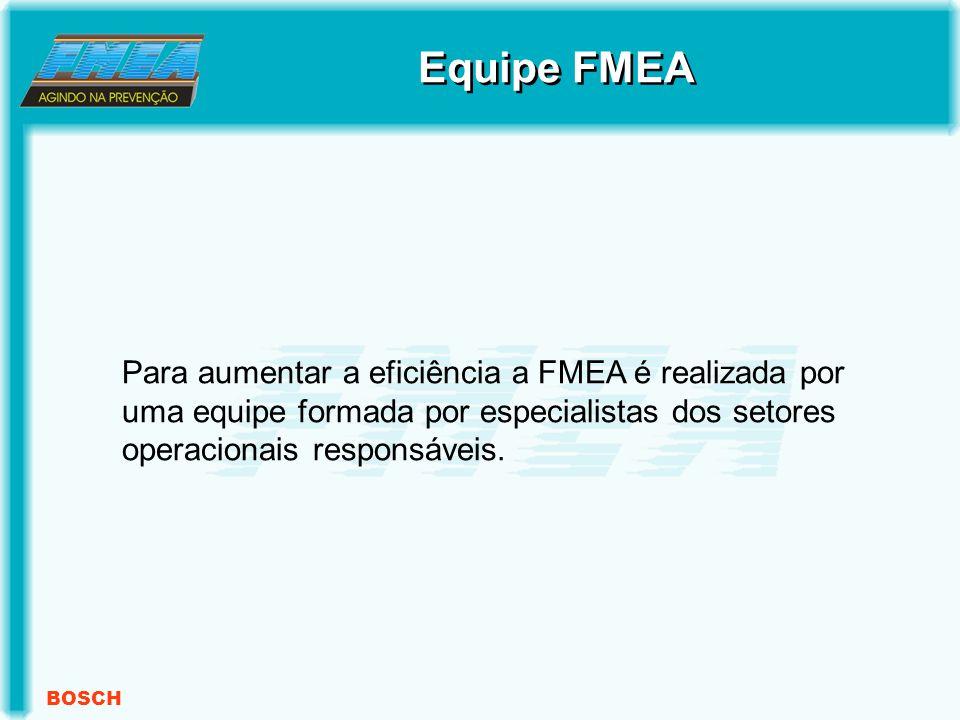 BOSCH Para aumentar a eficiência a FMEA é realizada por uma equipe formada por especialistas dos setores operacionais responsáveis.