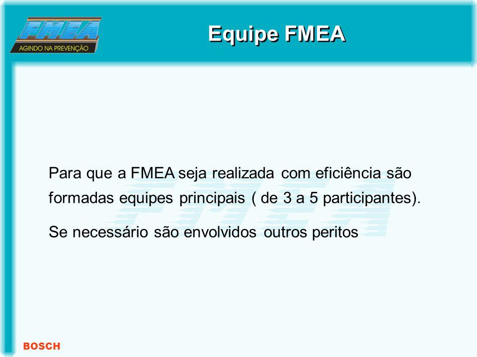 BOSCH Para que a FMEA seja realizada com eficiência são formadas equipes principais ( de 3 a 5 participantes).
