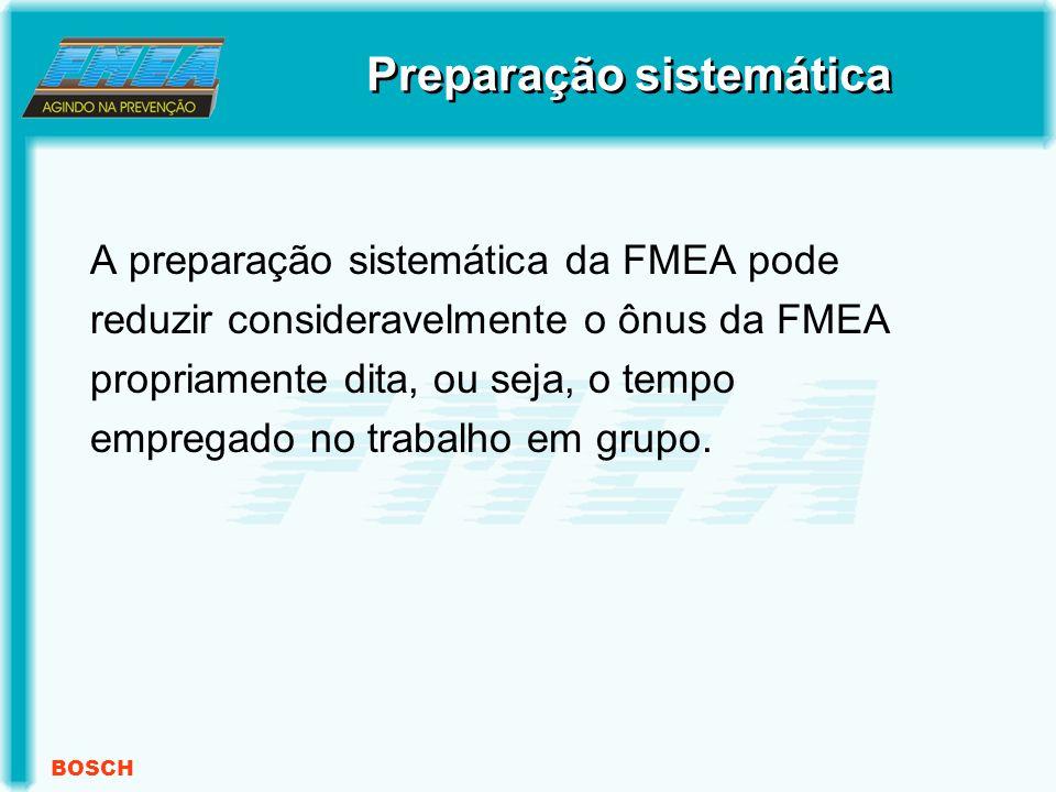 BOSCH A preparação sistemática da FMEA pode reduzir consideravelmente o ônus da FMEA propriamente dita, ou seja, o tempo empregado no trabalho em grupo.