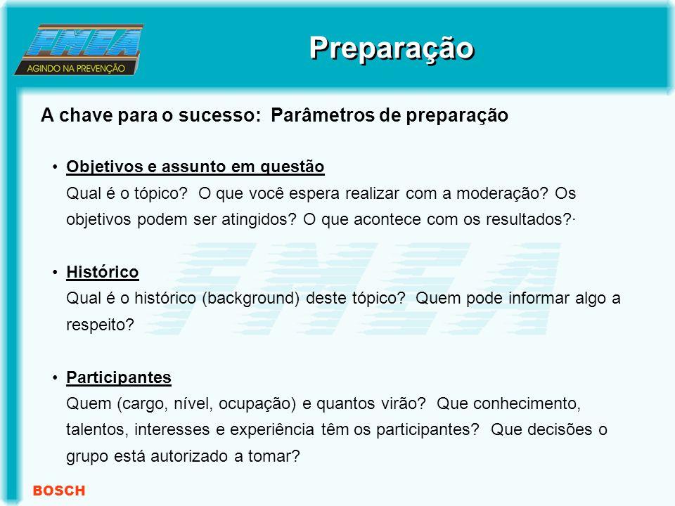 BOSCH A chave para o sucesso: Parâmetros de preparação Preparação Objetivos e assunto em questão Qual é o tópico.