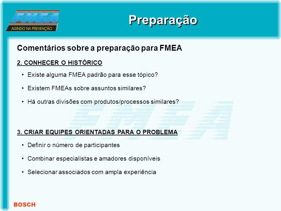 BOSCH Comentários sobre a preparação para FMEA Preparação Existe alguma FMEA padrão para esse tópico.
