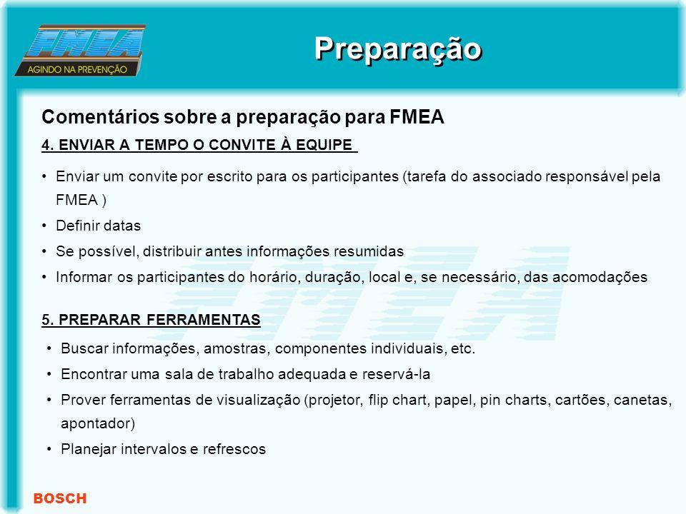 BOSCH Comentários sobre a preparação para FMEA Preparação Enviar um convite por escrito para os participantes (tarefa do associado responsável pela FMEA ) Definir datas Se possível, distribuir antes informações resumidas Informar os participantes do horário, duração, local e, se necessário, das acomodações 4.