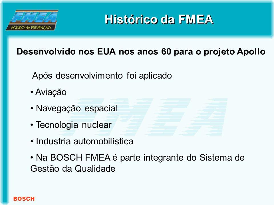 BOSCH Após desenvolvimento foi aplicado Aviação Navegação espacial Tecnologia nuclear Industria automobilística Na BOSCH FMEA é parte integrante do Sistema de Gestão da Qualidade Desenvolvido nos EUA nos anos 60 para o projeto Apollo Histórico da FMEA
