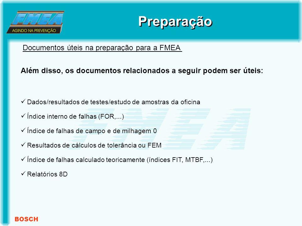 BOSCH Preparação Além disso, os documentos relacionados a seguir podem ser úteis: Dados/resultados de testes/estudo de amostras da oficina Índice interno de falhas (FOR,...) Índice de falhas de campo e de milhagem 0 Resultados de cálculos de tolerância ou FEM Índice de falhas calculado teoricamente (índices FIT, MTBF,...) Relatórios 8D Documentos úteis na preparação para a FMEA