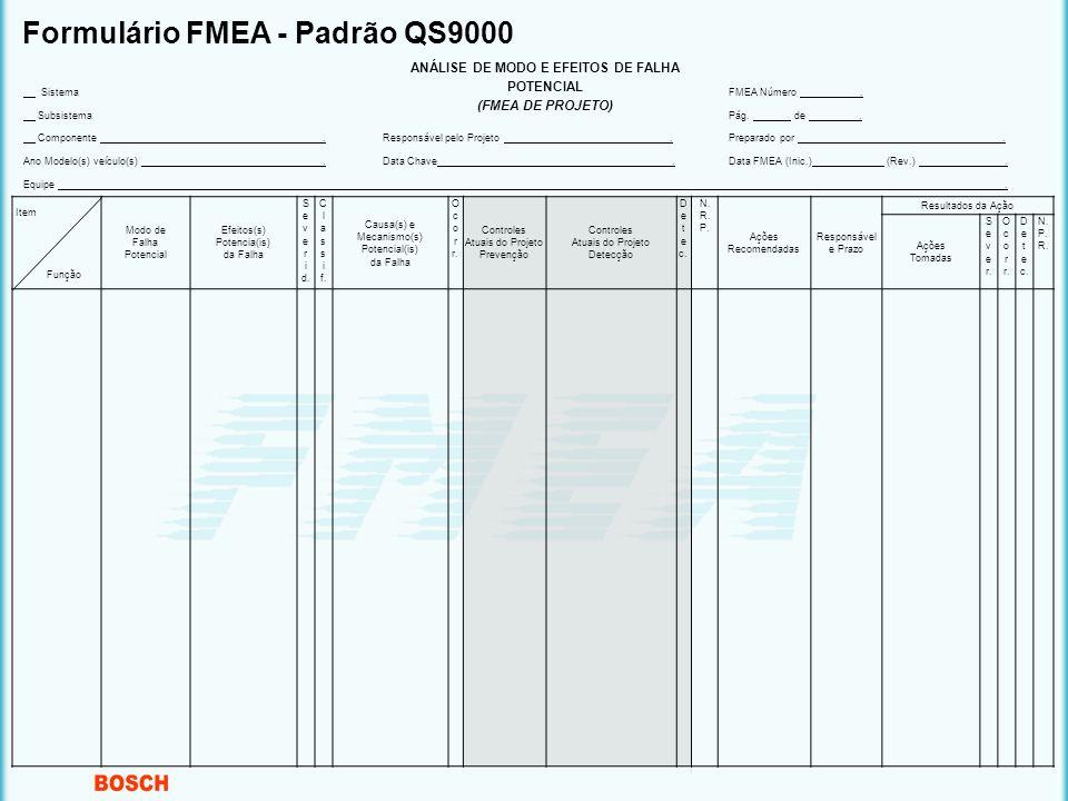 BOSCH Formulário FMEA - Padrão QS9000 ANÁLISE DE MODO E EFEITOS DE FALHA POTENCIAL (FMEA DE PROJETO) SistemaFMEA Número.