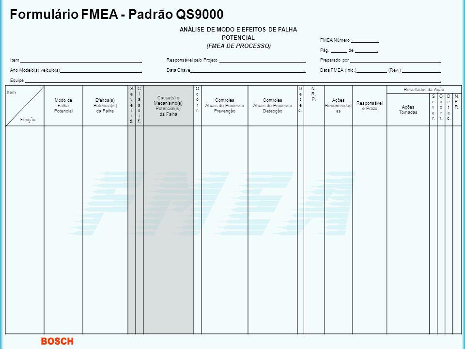 BOSCH Formulário FMEA - Padrão QS9000 ANÁLISE DE MODO E EFEITOS DE FALHA POTENCIAL (FMEA DE PROCESSO) FMEA Número.