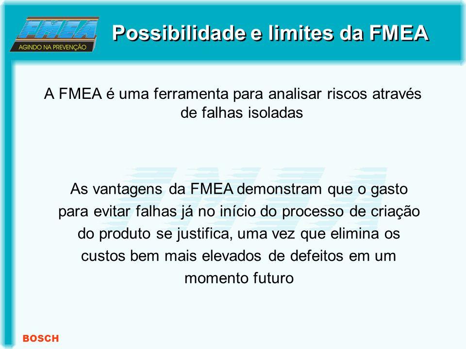 BOSCH As vantagens da FMEA demonstram que o gasto para evitar falhas já no início do processo de criação do produto se justifica, uma vez que elimina os custos bem mais elevados de defeitos em um momento futuro Possibilidade e limites da FMEA A FMEA é uma ferramenta para analisar riscos através de falhas isoladas