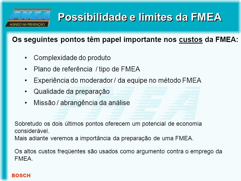 BOSCH Complexidade do produto Plano de referência / tipo de FMEA Experiência do moderador / da equipe no método FMEA Qualidade da preparação Missão / abrangência da análise Os seguintes pontos têm papel importante nos custos da FMEA: Possibilidade e limites da FMEA Sobretudo os dois últimos pontos oferecem um potencial de economia considerável.