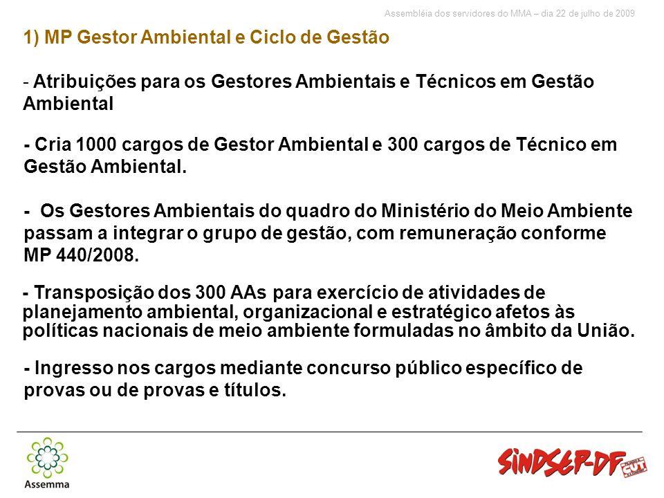 Assembléia dos servidores do MMA – dia 22 de julho de 2009 1) MP Gestor Ambiental e Ciclo de Gestão - Atribuições para os Gestores Ambientais e Técnicos em Gestão Ambiental - Cria 1000 cargos de Gestor Ambiental e 300 cargos de Técnico em Gestão Ambiental.