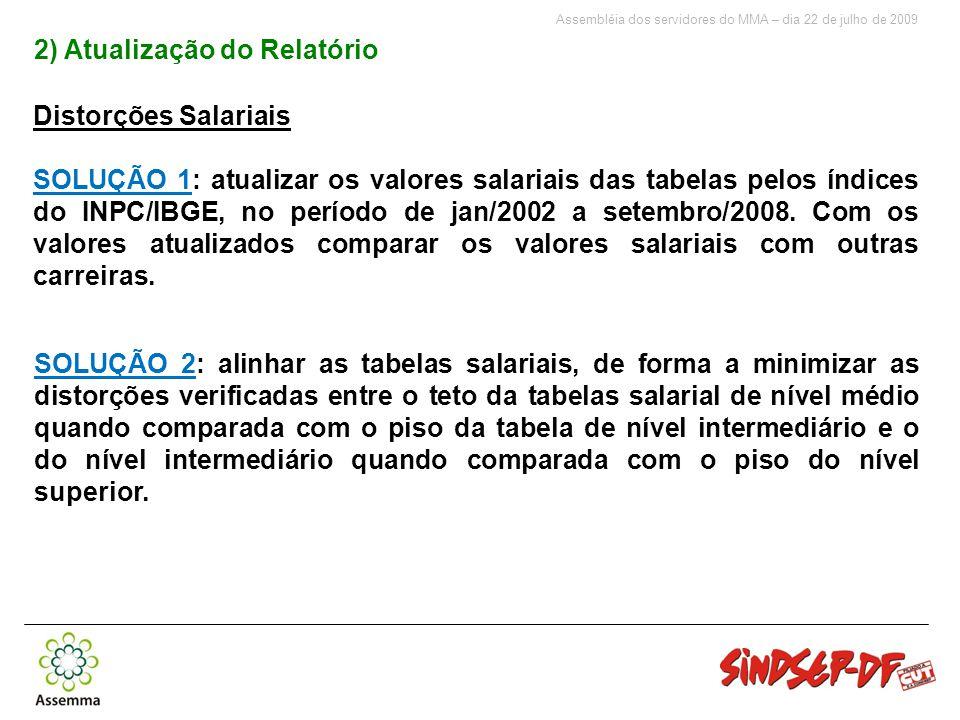 Assembléia dos servidores do MMA – dia 22 de julho de 2009 Distorções Salariais SOLUÇÃO 1: atualizar os valores salariais das tabelas pelos índices do INPC/IBGE, no período de jan/2002 a setembro/2008.