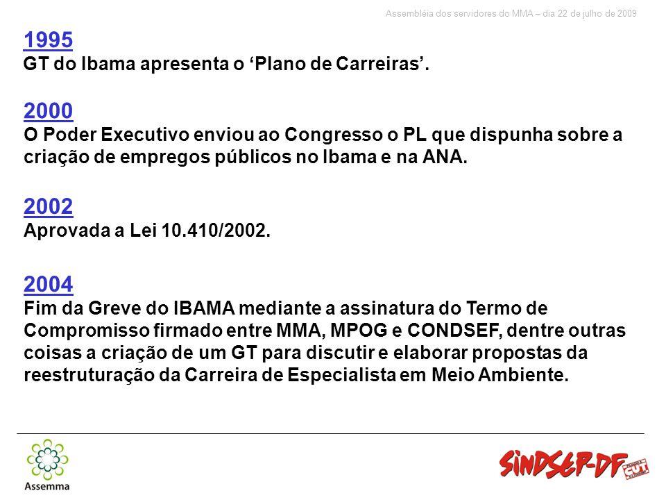 Assembléia dos servidores do MMA – dia 22 de julho de 2009 1995 GT do Ibama apresenta o 'Plano de Carreiras'.