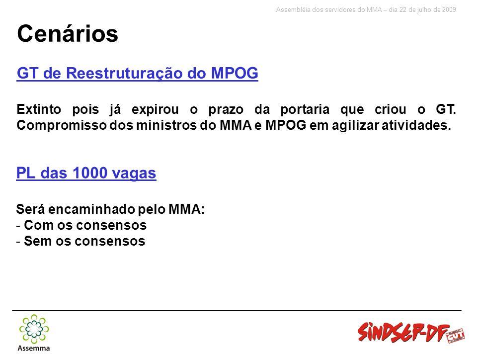Assembléia dos servidores do MMA – dia 22 de julho de 2009 Cenários GT de Reestruturação do MPOG Extinto pois já expirou o prazo da portaria que criou o GT.