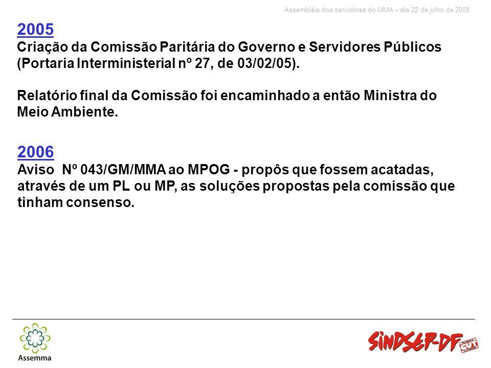 Assembléia dos servidores do MMA – dia 22 de julho de 2009 2005 Criação da Comissão Paritária do Governo e Servidores Públicos (Portaria Interministerial nº 27, de 03/02/05).