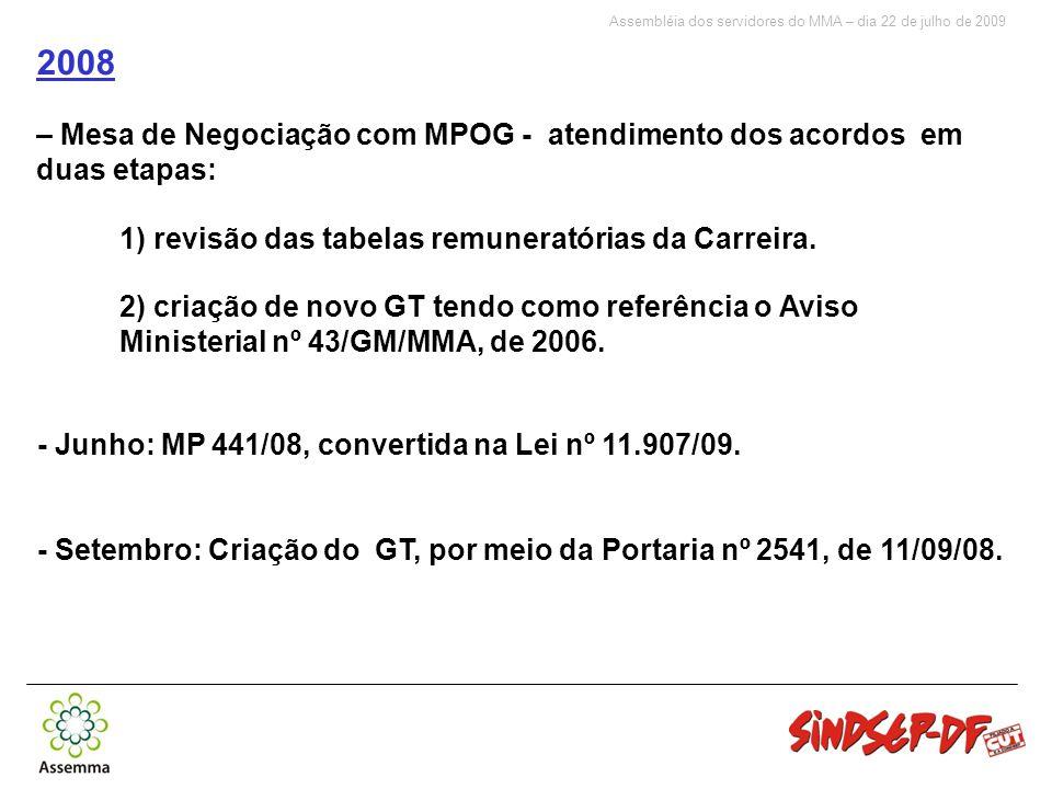 Assembléia dos servidores do MMA – dia 22 de julho de 2009 2008 – Mesa de Negociação com MPOG - atendimento dos acordos em duas etapas: 1) revisão das tabelas remuneratórias da Carreira.