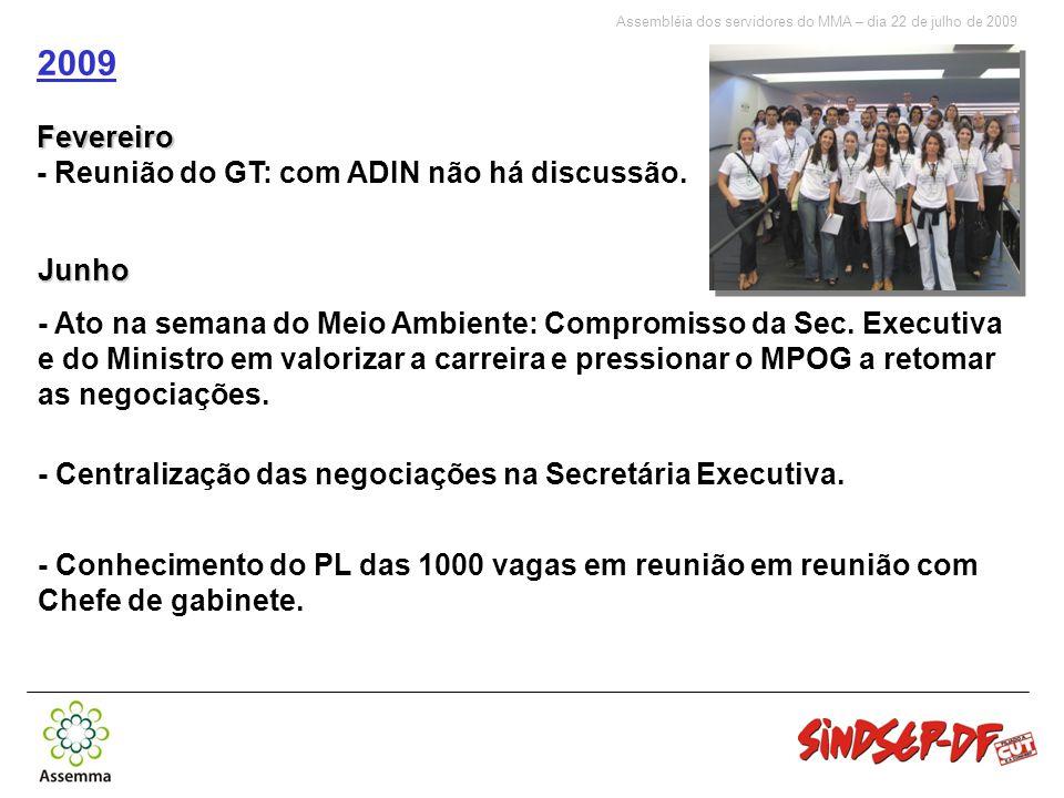 Assembléia dos servidores do MMA – dia 22 de julho de 2009 2009Fevereiro - Reunião do GT: com ADIN não há discussão.