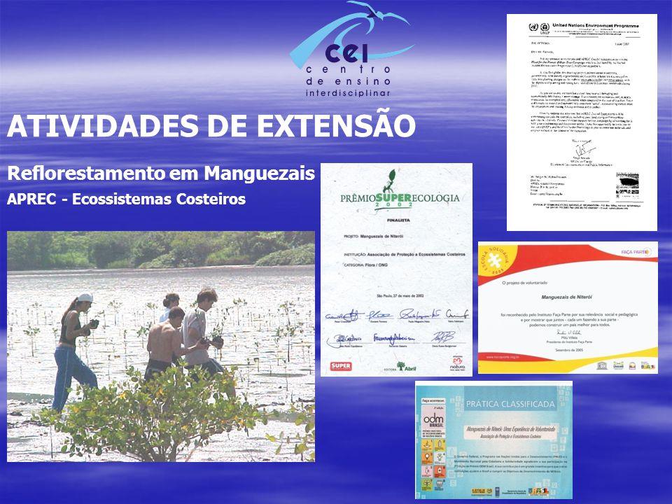 ATIVIDADES DE EXTENSÃO Reflorestamento em Manguezais APREC - Ecossistemas Costeiros