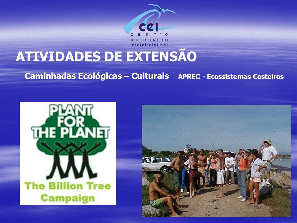 ATIVIDADES DE EXTENSÃO Caminhadas Ecológicas – Culturais APREC - Ecossistemas Costeiros