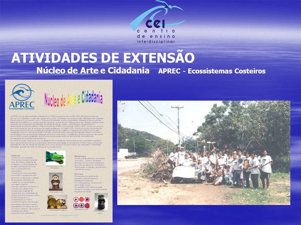 ATIVIDADES DE EXTENSÃO Núcleo de Arte e Cidadania APREC - Ecossistemas Costeiros