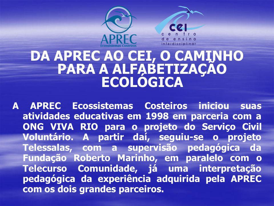 DA APREC AO CEI, O CAMINHO PARA A ALFABETIZAÇÃO ECOLÓGICA A APREC Ecossistemas Costeiros iniciou suas atividades educativas em 1998 em parceria com a ONG VIVA RIO para o projeto do Serviço Civil Voluntário.