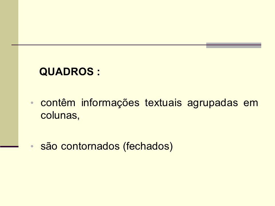QUADROS : contêm informações textuais agrupadas em colunas, são contornados (fechados)