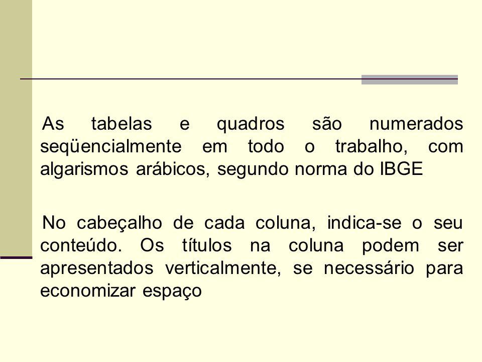 As tabelas e quadros são numerados seqüencialmente em todo o trabalho, com algarismos arábicos, segundo norma do IBGE No cabeçalho de cada coluna, indica-se o seu conteúdo.