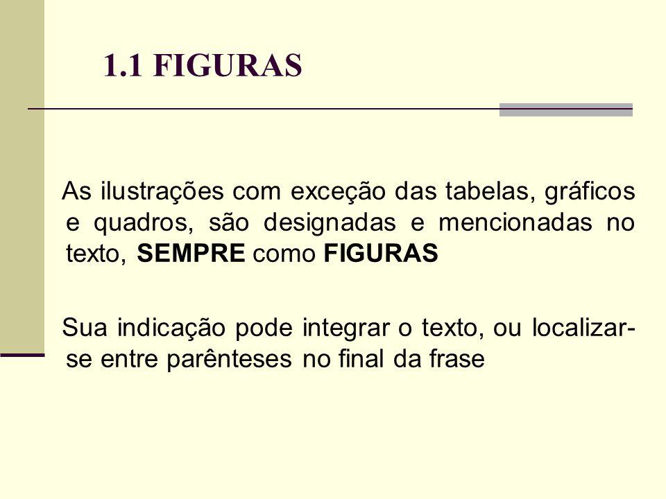 1.1 FIGURAS As ilustrações com exceção das tabelas, gráficos e quadros, são designadas e mencionadas no texto, SEMPRE como FIGURAS Sua indicação pode integrar o texto, ou localizar- se entre parênteses no final da frase