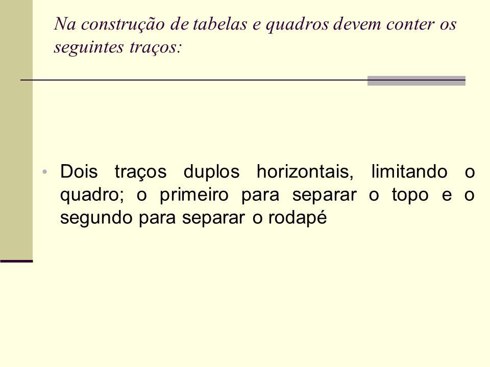 Na construção de tabelas e quadros devem conter os seguintes traços: Dois traços duplos horizontais, limitando o quadro; o primeiro para separar o topo e o segundo para separar o rodapé