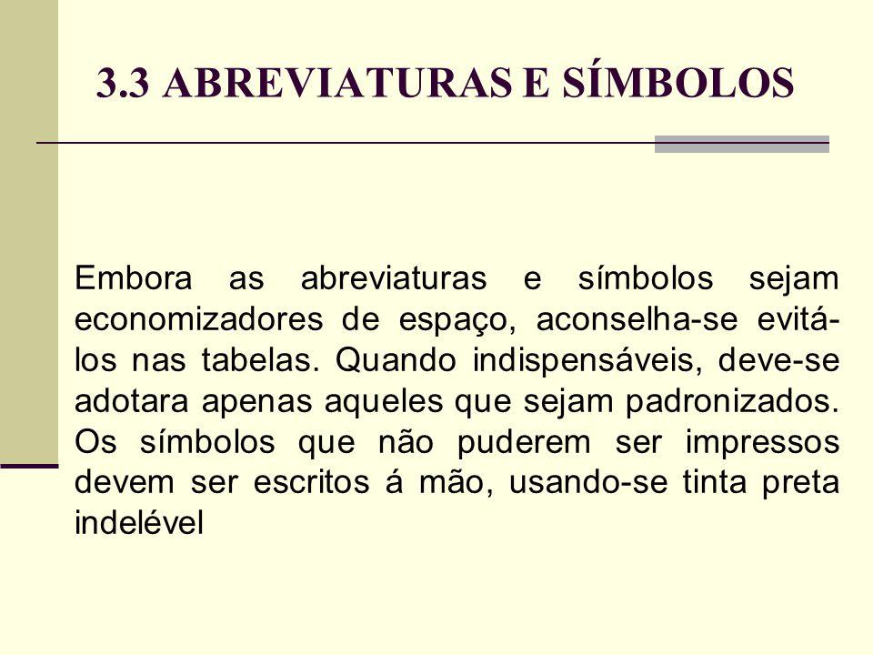 3.3 ABREVIATURAS E SÍMBOLOS Embora as abreviaturas e símbolos sejam economizadores de espaço, aconselha-se evitá- los nas tabelas.