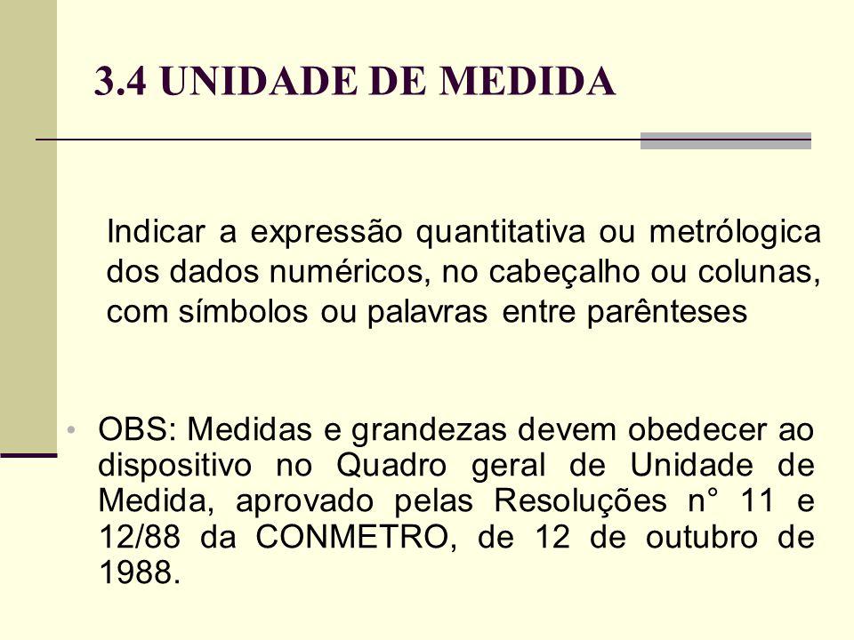 3.4 UNIDADE DE MEDIDA OBS: Medidas e grandezas devem obedecer ao dispositivo no Quadro geral de Unidade de Medida, aprovado pelas Resoluções n° 11 e 12/88 da CONMETRO, de 12 de outubro de 1988.