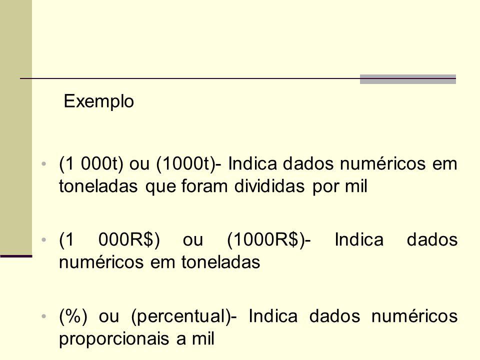 Exemplo (1 000t) ou (1000t)- Indica dados numéricos em toneladas que foram divididas por mil (1 000R$) ou (1000R$)- Indica dados numéricos em toneladas (%) ou (percentual)- Indica dados numéricos proporcionais a mil