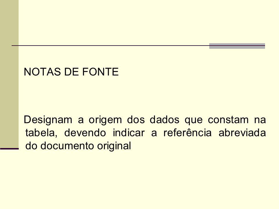 NOTAS DE FONTE Designam a origem dos dados que constam na tabela, devendo indicar a referência abreviada do documento original