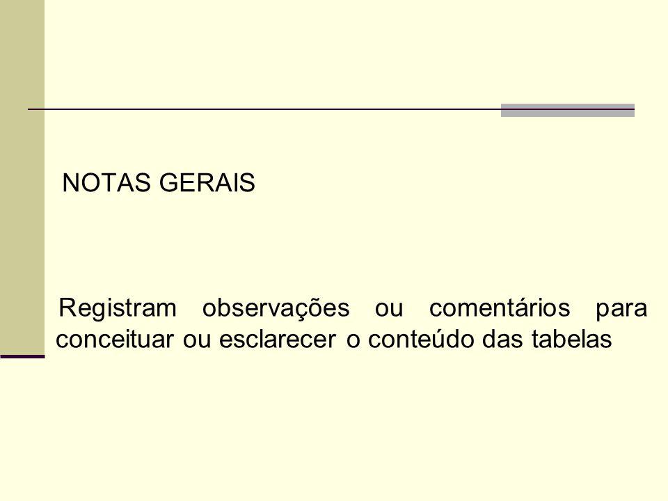 NOTAS GERAIS Registram observações ou comentários para conceituar ou esclarecer o conteúdo das tabelas
