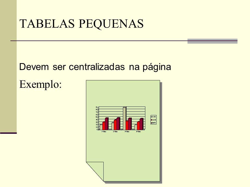 TABELAS PEQUENAS Devem ser centralizadas na página Exemplo: