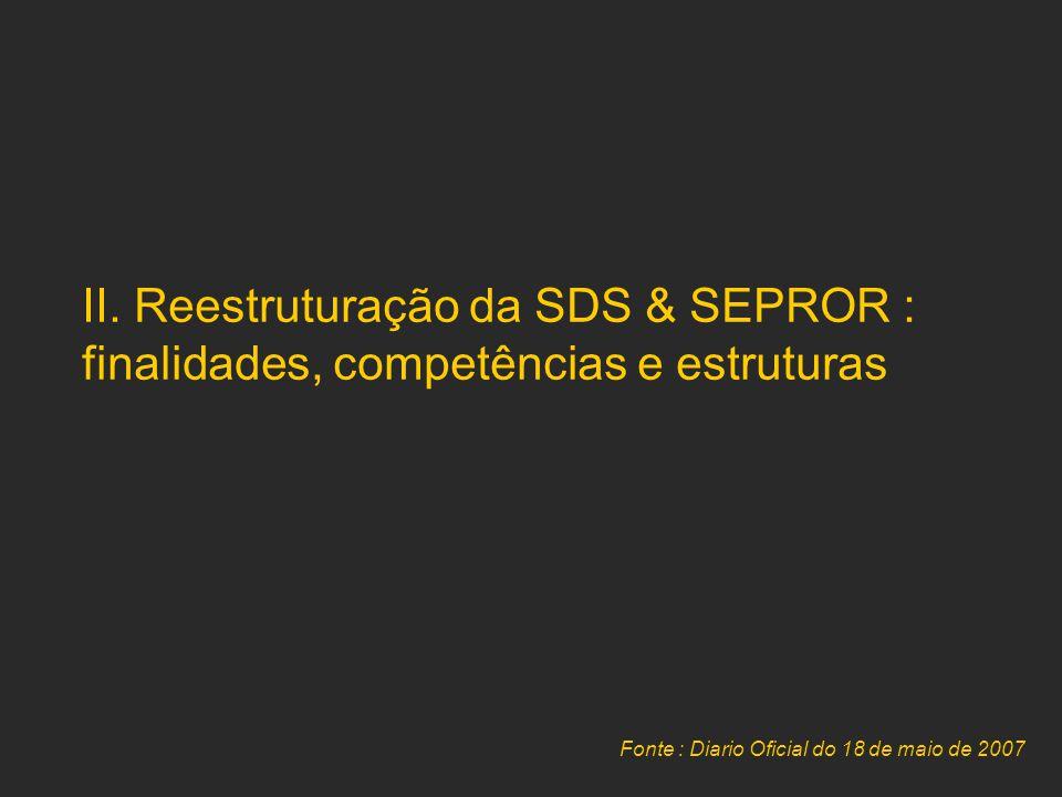 II. Reestruturação da SDS & SEPROR : finalidades, competências e estruturas Fonte : Diario Oficial do 18 de maio de 2007