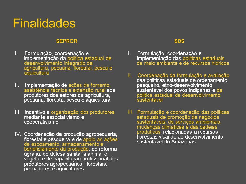 Finalidades SEPROR I. Formulação, coordenação e implementação da politica estadual de desenvolvimento integrado da agricultura, pecuaria, florestal, p
