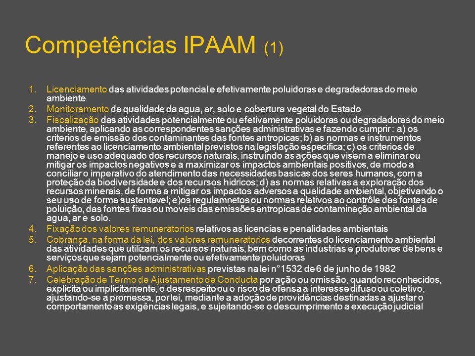 Competências IPAAM (1) 1.Licenciamento das atividades potencial e efetivamente poluidoras e degradadoras do meio ambiente 2.Monitoramento da qualidade
