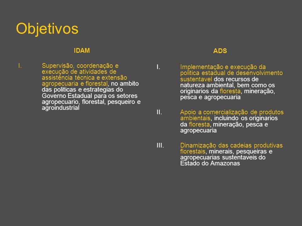 Objetivos IDAM I.Supervisão, coordenação e execução de atividades de assistência técnica e extensão agropecuaria e florestal, no ambito das politicas e estrategias do Governo Estadual para os setores agropecuario, florestal, pesqueiro e agroindustrial ADS I.