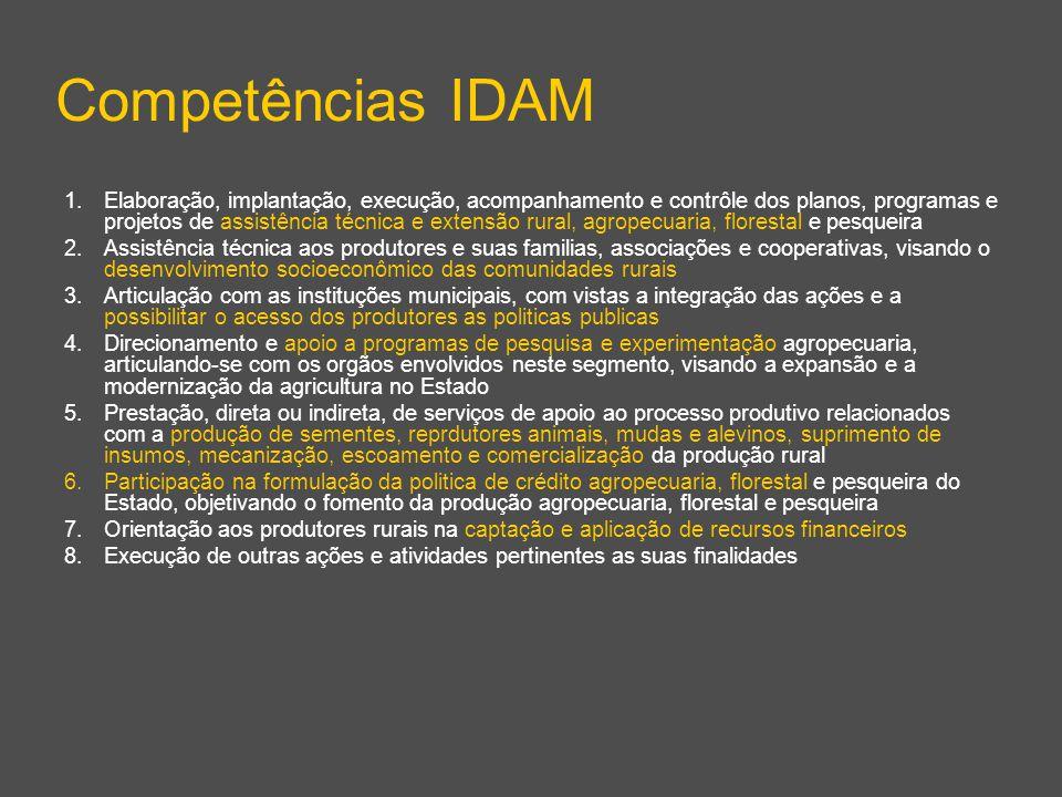 Competências IDAM 1.Elaboração, implantação, execução, acompanhamento e contrôle dos planos, programas e projetos de assistência técnica e extensão ru