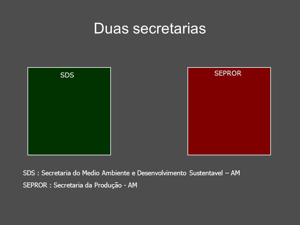 Duas secretarias SDS : Secretaria do Medio Ambiente e Desenvolvimento Sustentavel – AM SEPROR : Secretaria da Produção - AM SEPROR SDS