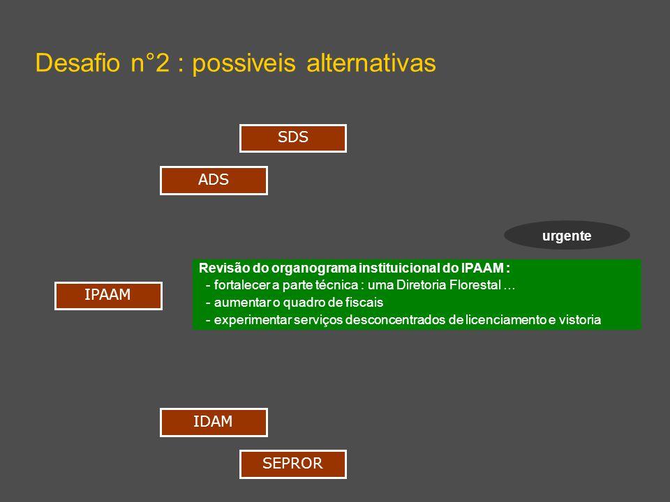 Desafio n°2 : possiveis alternativas ADS IDAM Revisão do organograma instituicional do IPAAM : - fortalecer a parte técnica : uma Diretoria Florestal