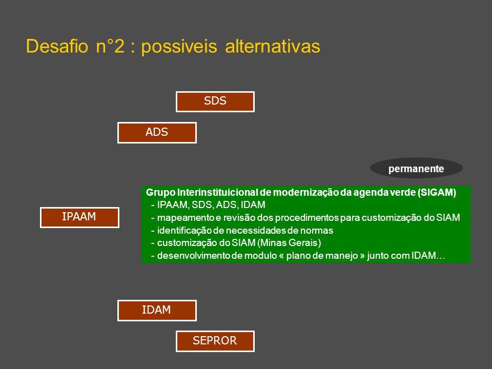Desafio n°2 : possiveis alternativas ADS IDAM Grupo Interinstituicional de modernização da agenda verde (SIGAM) - IPAAM, SDS, ADS, IDAM - mapeamento e revisão dos procedimentos para customização do SIAM - identificação de necessidades de normas - customização do SIAM (Minas Gerais) - desenvolvimento de modulo « plano de manejo » junto com IDAM… SDS SEPROR IPAAM permanente