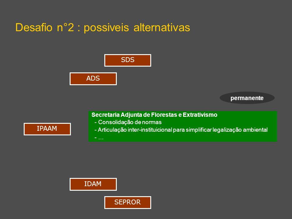 Desafio n°2 : possiveis alternativas ADS IDAM SDS SEPROR IPAAM Secretaria Adjunta de Florestas e Extrativismo - Consolidação de normas - Articulação inter-instituicional para simplificar legalização ambiental - … permanente