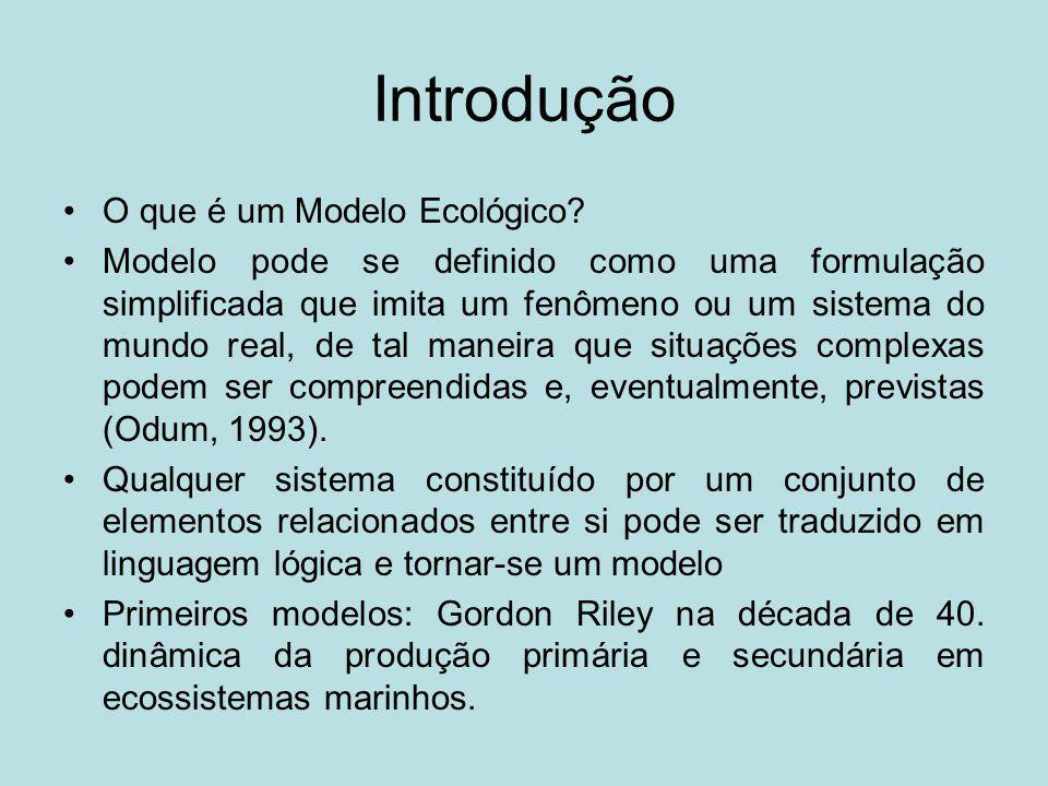 Introdução O que é um Modelo Ecológico? Modelo pode se definido como uma formulação simplificada que imita um fenômeno ou um sistema do mundo real, de