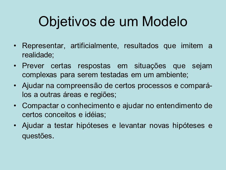 Objetivos de um Modelo Representar, artificialmente, resultados que imitem a realidade; Prever certas respostas em situações que sejam complexas para