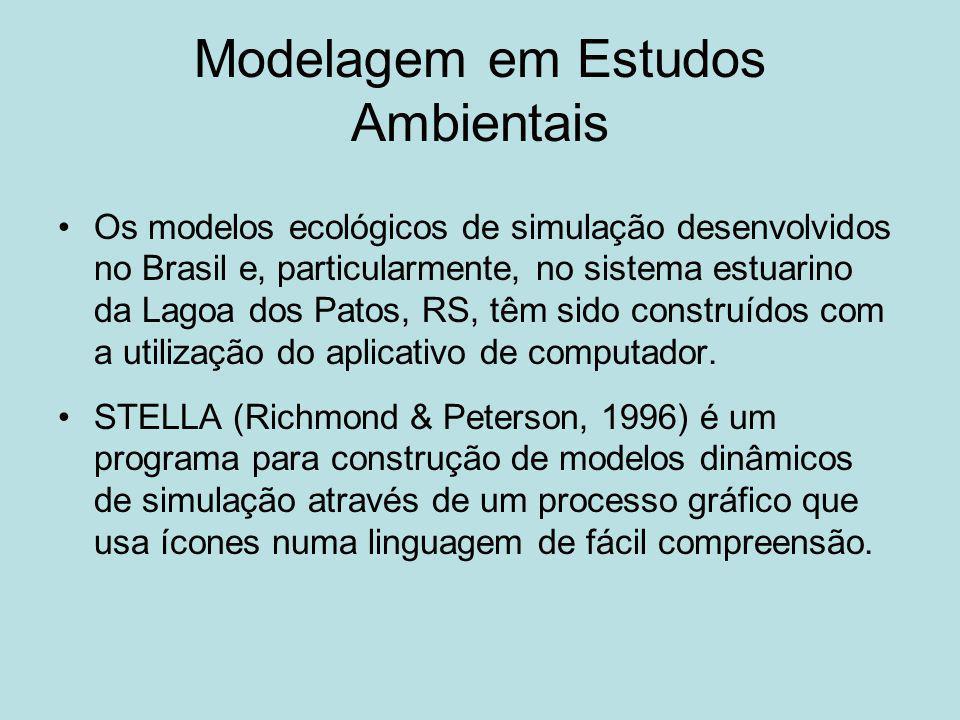 Modelagem em Estudos Ambientais Os modelos ecológicos de simulação desenvolvidos no Brasil e, particularmente, no sistema estuarino da Lagoa dos Patos