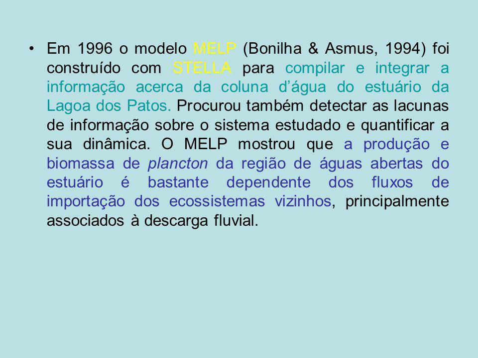 Em 1996 o modelo MELP (Bonilha & Asmus, 1994) foi construído com STELLA para compilar e integrar a informação acerca da coluna d'água do estuário da L