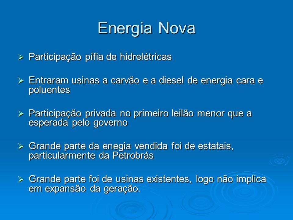 Energia Nova  Participação pífia de hidrelétricas  Entraram usinas a carvão e a diesel de energia cara e poluentes  Participação privada no primeir