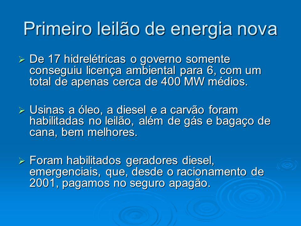 Primeiro leilão de energia nova  De 17 hidrelétricas o governo somente conseguiu licença ambiental para 6, com um total de apenas cerca de 400 MW médios.