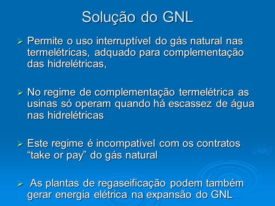 Solução do GNL  Permite o uso interruptível do gás natural nas termelétricas, adquado para complementação das hidrelétricas,  No regime de complemen